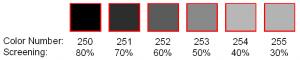 05 Screen Chart