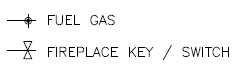 AutoCAD Electrical Symbols Gas Blocks