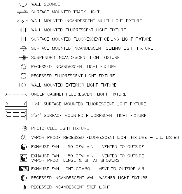 AutoCAD Electrical Symbols - Lighting and Exhaust Fans