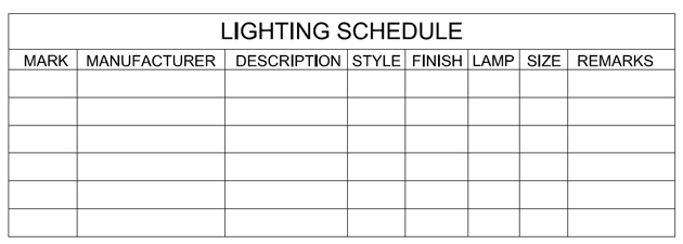 AutoCAD Electrical Symbols Lighting Schedule