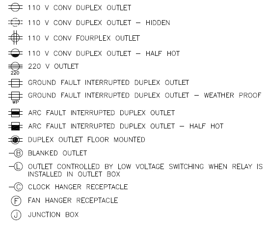 Electrical Symbols In CAD - Electrical Outlets
