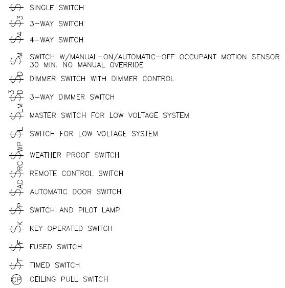 Electrical Symbols - Electrical Switches AutoCAD Symbols