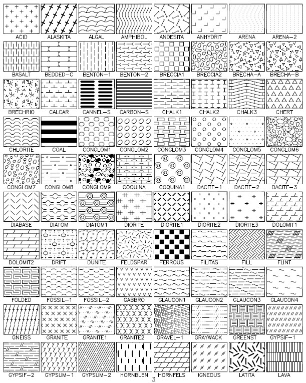 AutoCAD Hatch Patterns-100 Plus Hacth Patterns