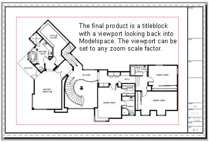 AutoCAD Title Block Template