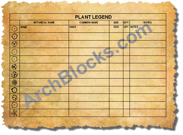 AutoCAD Plant Materials Legend