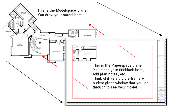 How to AutoCAD Paperspace-01